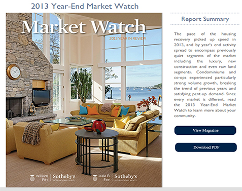 Click To View Market Watch